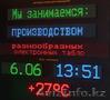 LED светодиодная вывеска (бегущая строка) в Павлодаре