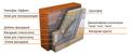 Теплоизоляция ТехноФас под штукатурку - Изображение #6, Объявление #1646503
